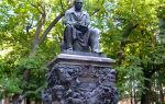 Памятник крылову в санкт-петербурге в летнем саду