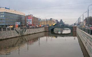 Обводный канал санкт-петербурга: фото, достопримечательности