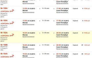 Сапсан москва-питер: сколько едет, стоимость билетов