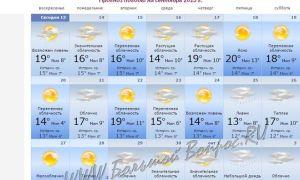 Погода на сентябрь и октябрь 2019 в санкт-петербурге