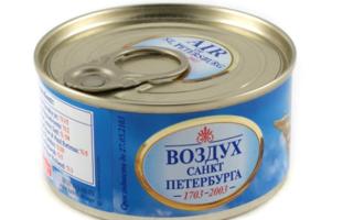 Воздух санкт-петербурга в банке: что содержит и где купить